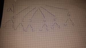 Geometrische Reihe Berechnen : m nze w rfel zufallsexperiment mathelounge ~ Themetempest.com Abrechnung