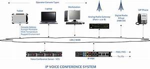 Ip-voice-conference-switch-diagram