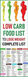 pin by mslondon on health no carb food list low carb
