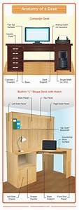 384 Best Home Office Ideas Images On Pinterest
