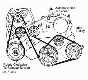 1998 Dodge Neon Timing Belt Replacement