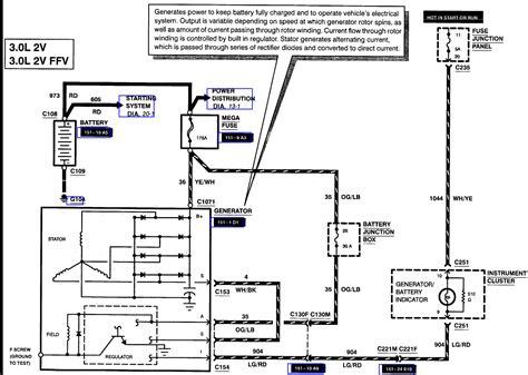 1982 Ford Alternator Wiring Diagram by 1982 Ford F 250 Alternator Wiring Wiring Diagram Database
