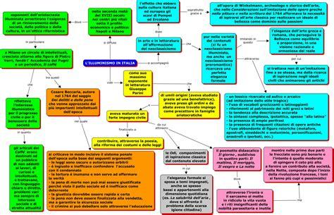 l illuminismo in letteratura l illuminismo in italia 2 contesto caratteristiche