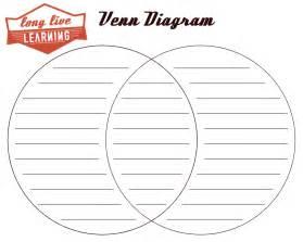 Printable Venn Diagram Template