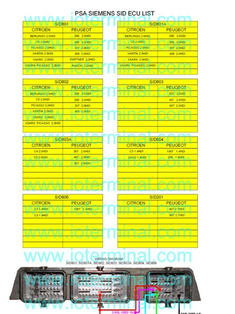 print psa wiring pdf