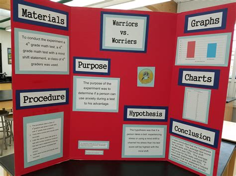 Fourth Grade Science Project Hypothesis Homeshealthinfo