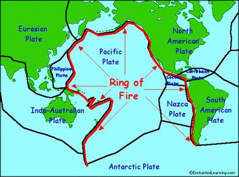 what theory explains how earth s plates form and move 2 g d plate tectonics andres robotics and science