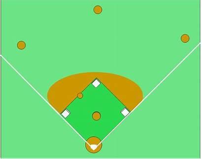 Baseball Diamond Field Diagram Positions Layout Position