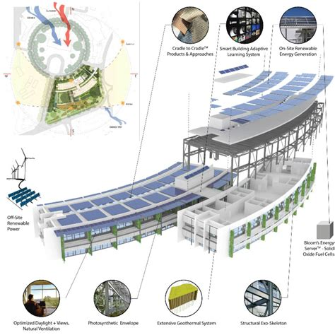 Gallery of NASA Sustainability Base / William McDonough ...