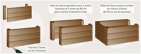 construire un canape avec des palettes fabriquer un coffre en palette recyclage