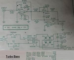 Subwoofer Bass Diagram
