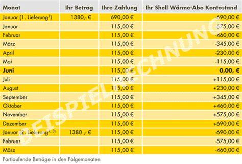 heizöl bestellen ratenzahlung shell w 228 rmeabo mundt gmbh hannover