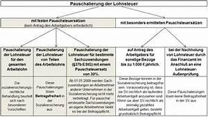 Kirchensteuer Berechnen 2015 : business wissen management security mai 2013 ~ Themetempest.com Abrechnung