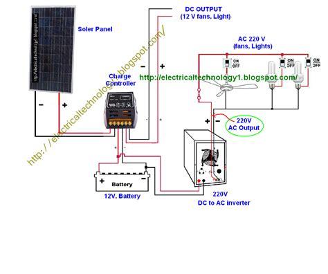 Light Landscape 12v Ac Wiring by Wire Solar Panel To 220v Inverter 12v Battery 12v Dc