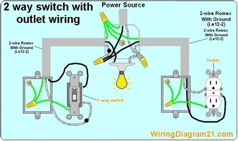 Electrical Outlet Way Switch Wiring Diagram How Wire