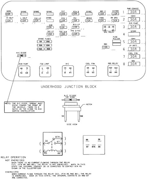 98 Saturn Sl1 Fuse Diagram by I A 98 Saturn Sl2 And The Windows Will Not Go