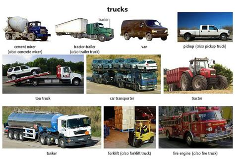 61 Best Images About Transport Vocabulary On Pinterest