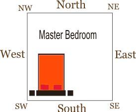 vastu master bedroom vaastu feng shui for home mindtech norms 13720