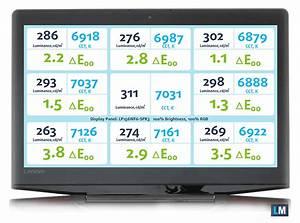 Lenovo Legion Y720 Review  U2013 Lenovo U2019s Premium 15