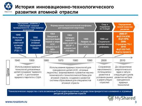 Исторические этапы развития топливноэнергетического комплекса дальневосточного региона