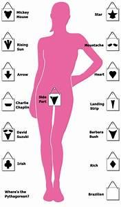 Female Grooming Styles