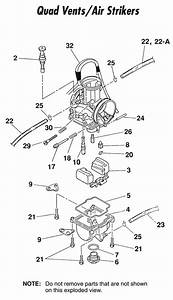the irreplaceable carb gasket oring page 2 yamaha 2 With as you can see from the above diagrams compared toa carburetor the