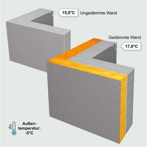 Innendaemmung Mit Kalziumsilikatplatten by D 228 Mmung Der Au 223 Enwand Kreis Test Altbauneu