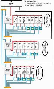 Schema Tableau Electrique Triphasé : schema tableau electrique triphase maison croizy ~ Voncanada.com Idées de Décoration