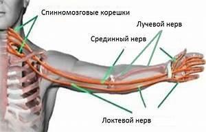 Боли в суставе колена и лечение в домашних условиях