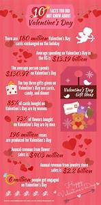Facts you did not know about Valentine's Day – Stetson Today