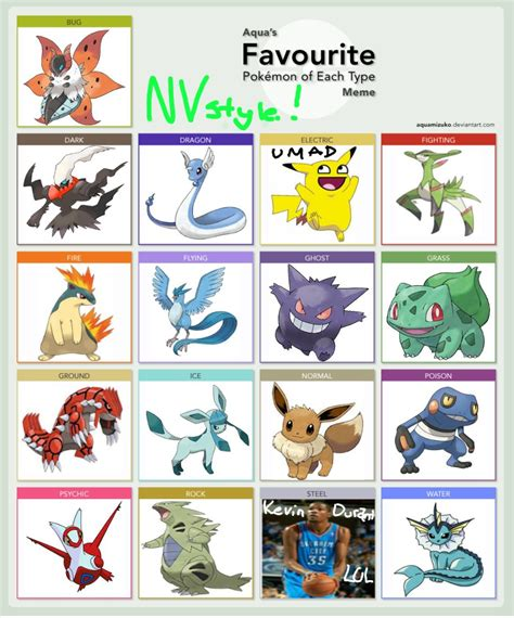 Pokemon Type Meme - pokemon n mpreg meme images pokemon images