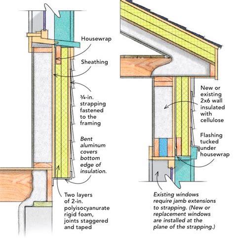 insulate  wall    greenbuildingadvisor