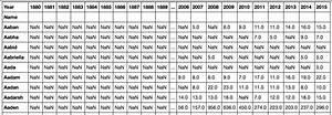 Python Matplotlib Table