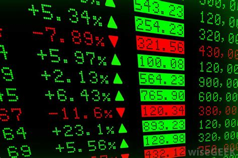 market liquidity  pictures