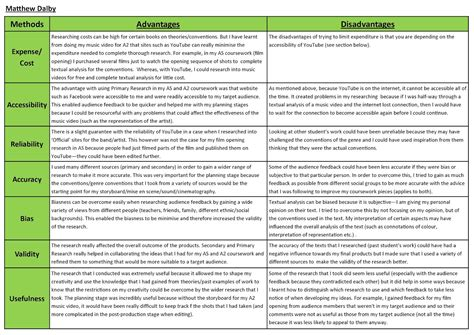 iram worksheet the best and most comprehensive worksheets