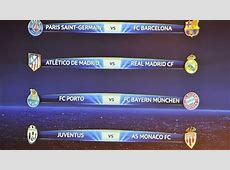 UEFA Champions League quarterfinal draw results UEFA