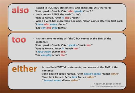 Uses of Also, Too, Either - English Learn Site