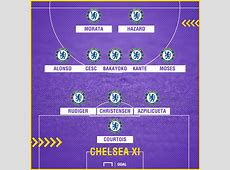 Arsenal vs Chelsea Where to Watch, Predicted Starting