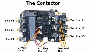 Google  The Contactor Diagram In 2019
