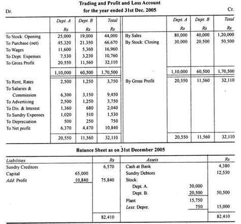 departmental accounts procedure expenses and inter