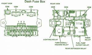 1987 Honda Accord Lx Dash Fuse Box Diagram  U2013 Auto Fuse Box