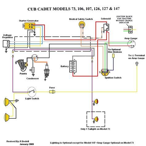 Cub Cadet 7264 Wiring Diagram ih cub cadet forum archive through april 29 2009