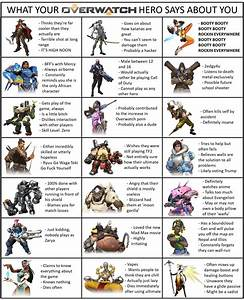 A Handy Guide Overwatchmemes