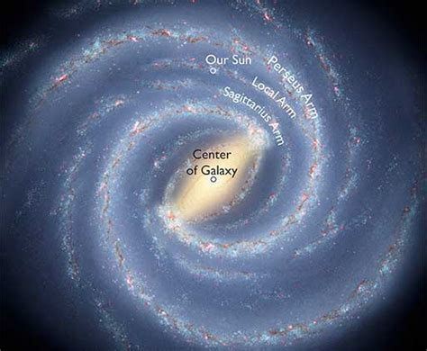 Our Milky Way Galaxy National Radio Astronomy Observatory