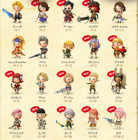 Theatrhythm Curtain Call Best Characters by Theatrhythm Curtain Call List Of