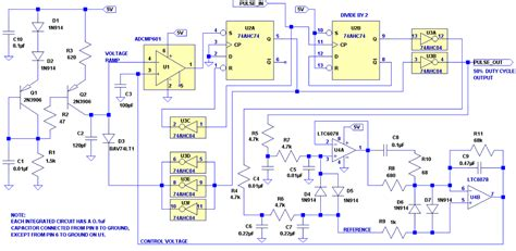 Convert Any Signal Exactly Duty Cycle Edn