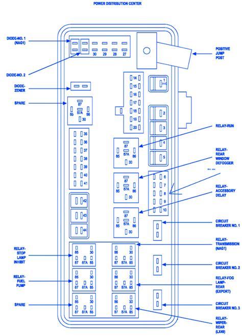 2003 Dodge Stratu 2 7 Fuse Box Diagram by Dodge Magnum 2007 Distribution Fuse Box Block Circuit