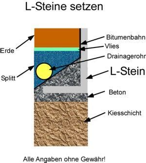l steine maße und preise l steine setzen landschaftsplanung