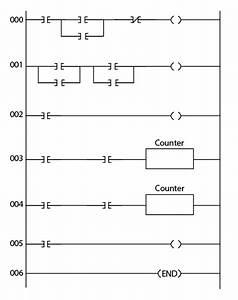 Logic Ladder Diagram Examples