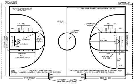 division   basketball court  scientific diagram